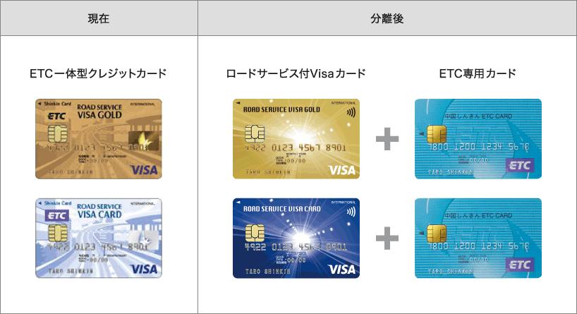 Etc スルー カード jcb